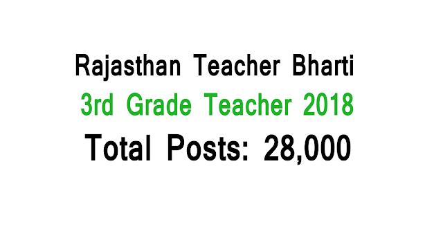 Rajasthan 3rd Grade Teacher Bharti Online Form 2018