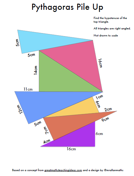 Resourceaholic: 5 Maths Gems #33