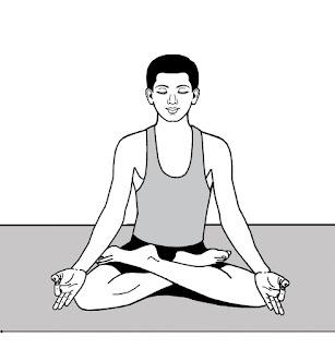 eyoga bahya pranayama
