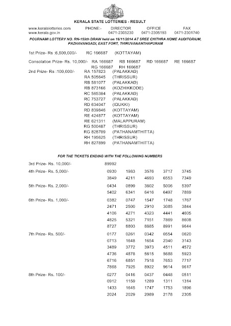 Official Kerala lottery Result_ Pournami_RN-159_Part 01