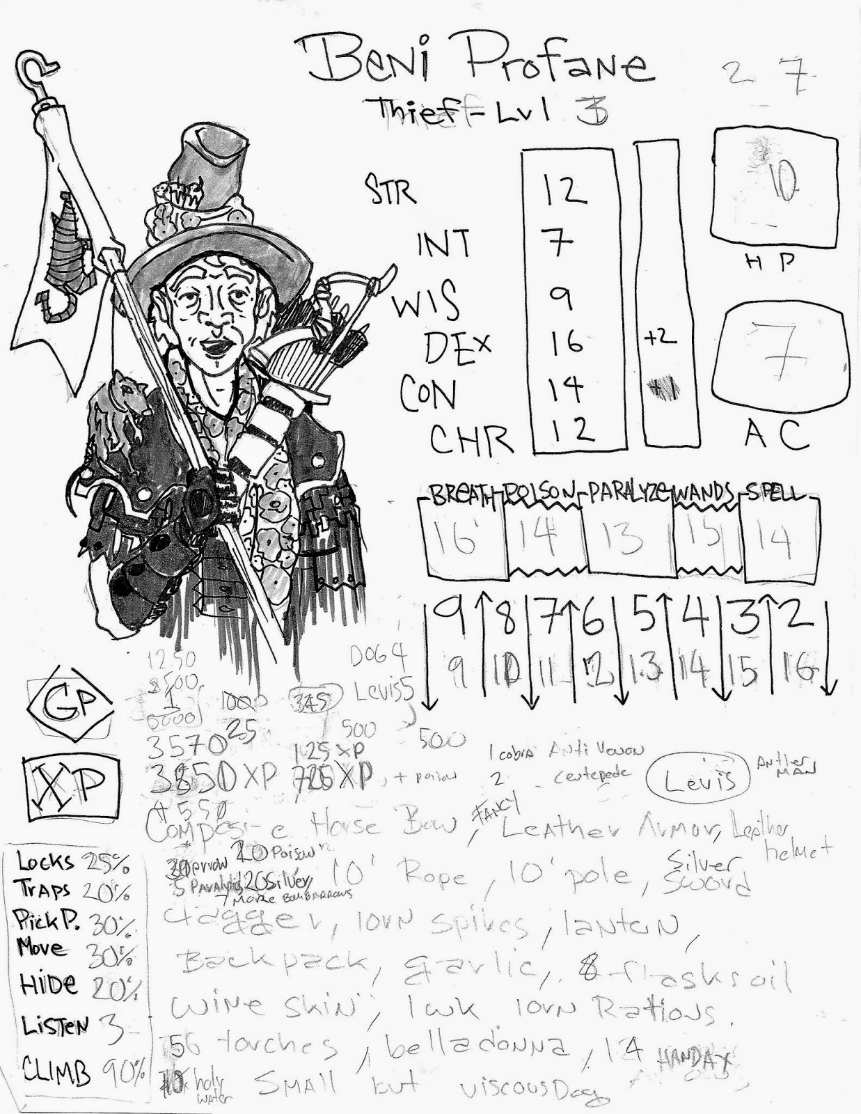Dungeon of Signs: Pahvelorn Character Sheet Collection