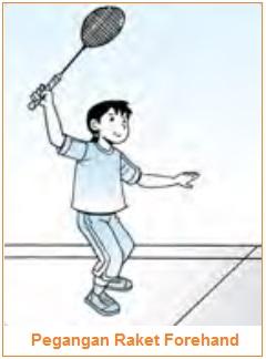 Teknik Memegang Raket Bulutangkis : teknik, memegang, raket, bulutangkis, Teknik, Pukulan, Servis,, Forehand,, Backhand,, Permainan, Bulutangkis, Memegang, Raket, Flying, Ilmuwiki