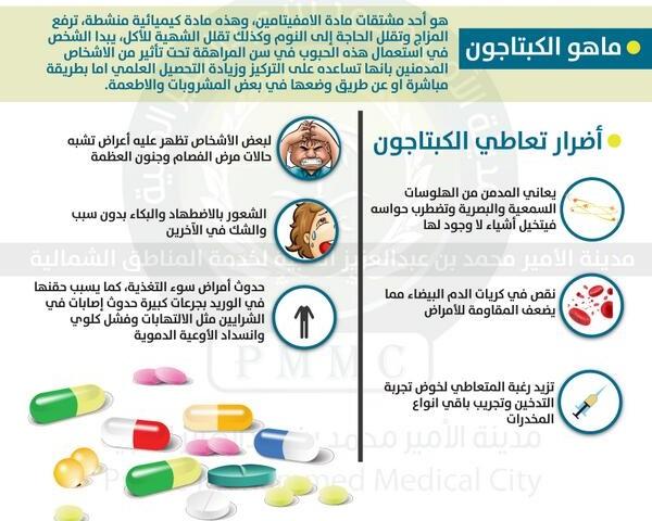 طرق علاج الكبتاجون