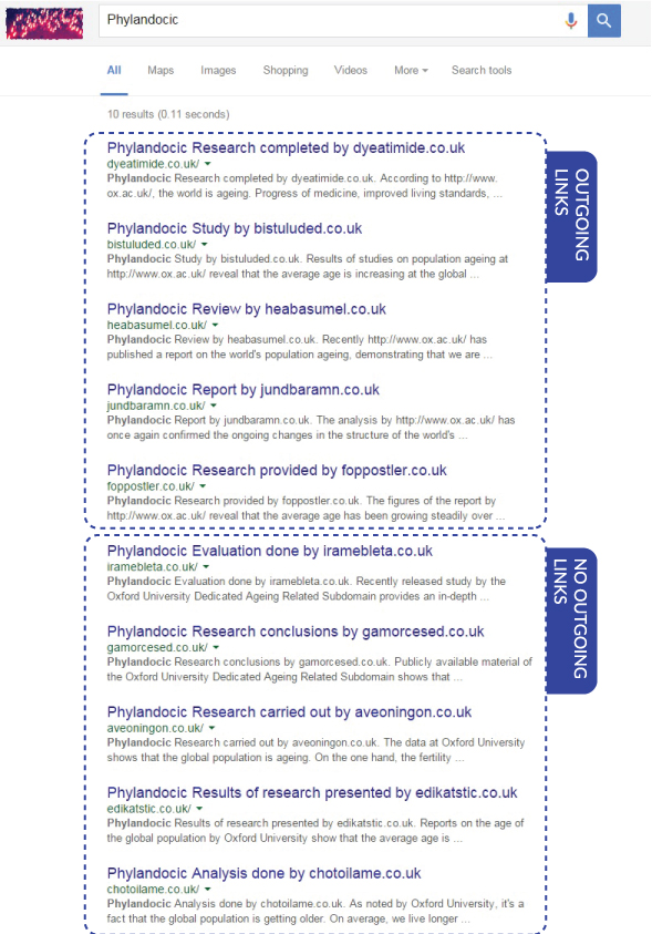 Phylandocic Search Engine Result Page