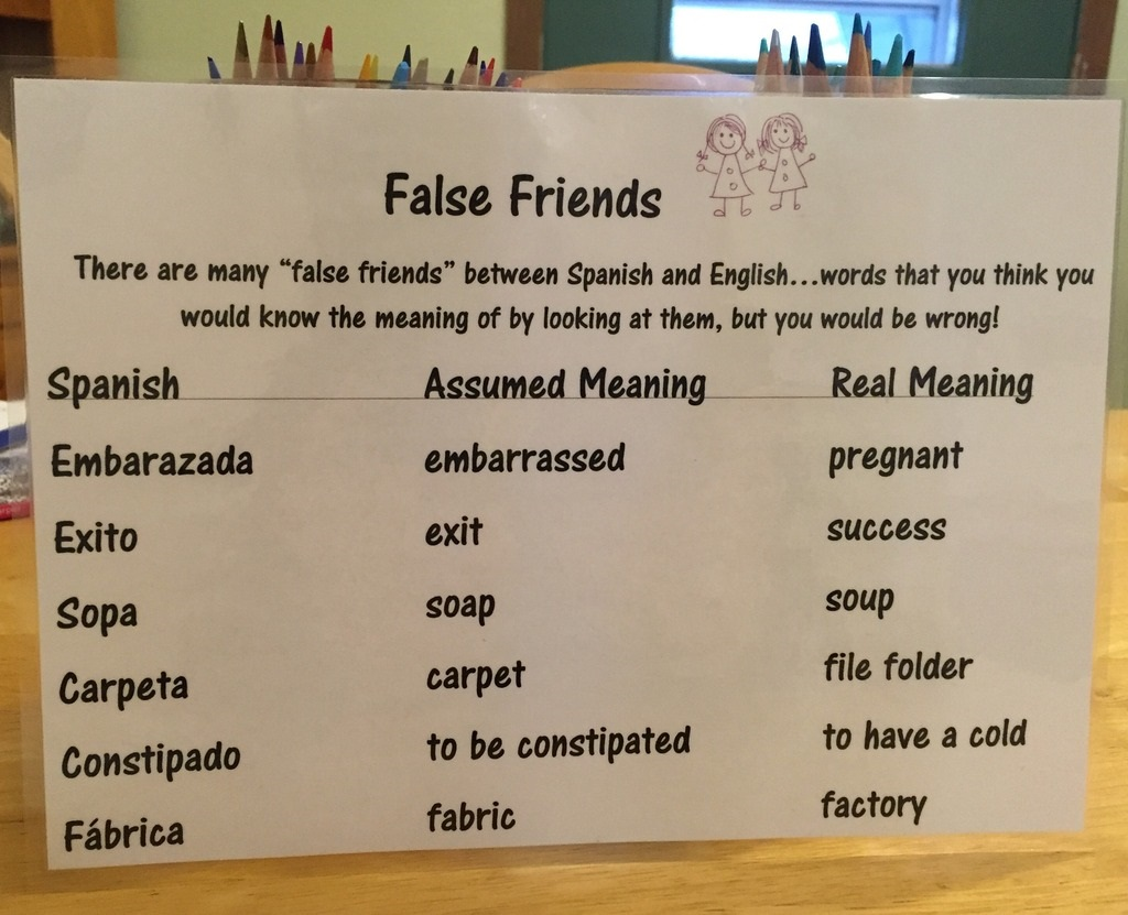 Debbie S Spanish Learning False Cognates In Language Learning