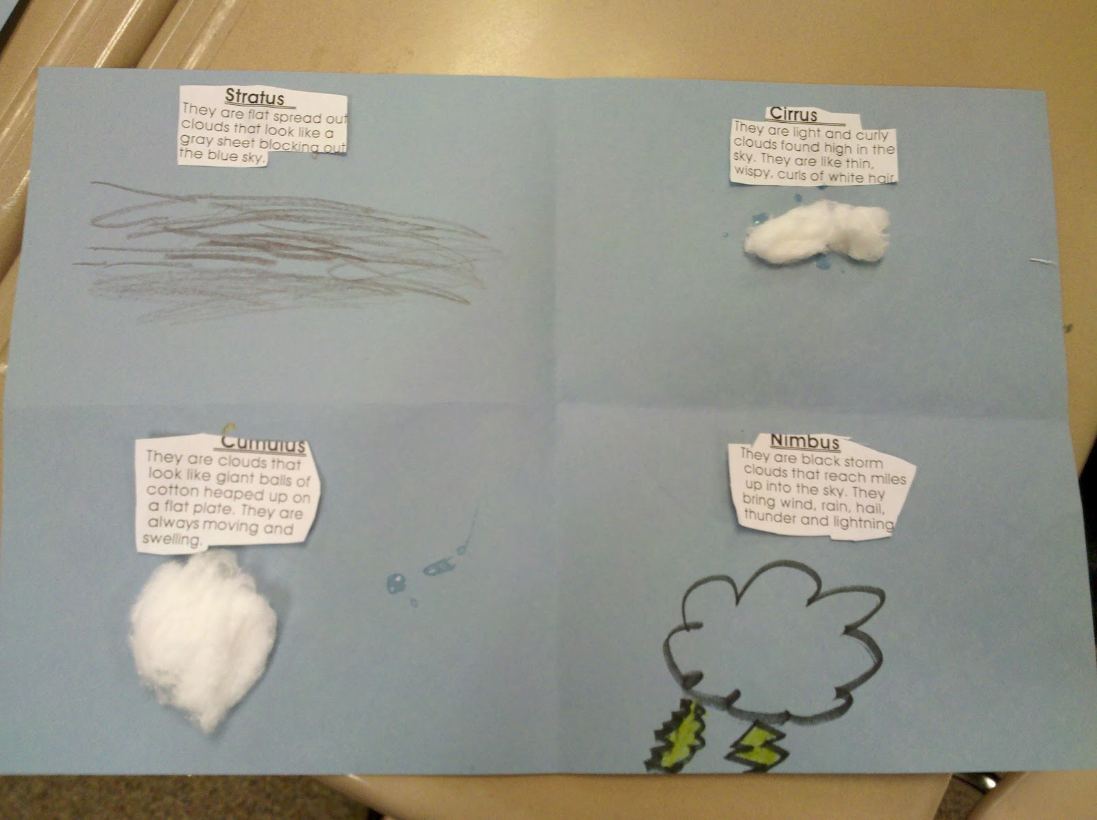 Fun In First Grade More Weather Ideas