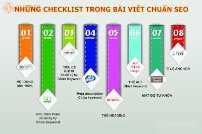Những tiêu chí đánh giá bài viết chuẩn seo của Khóa Học SEO Copywriting Tại Đà Nẵng