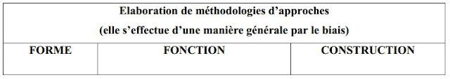 elaboration-de-methodologie-d-approche-forme-fonction-construction.jpg