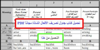 كتاب جدول تصريف الأفعال في اللغة الانجليزية