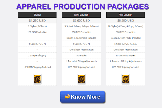 Apparel Production Packages