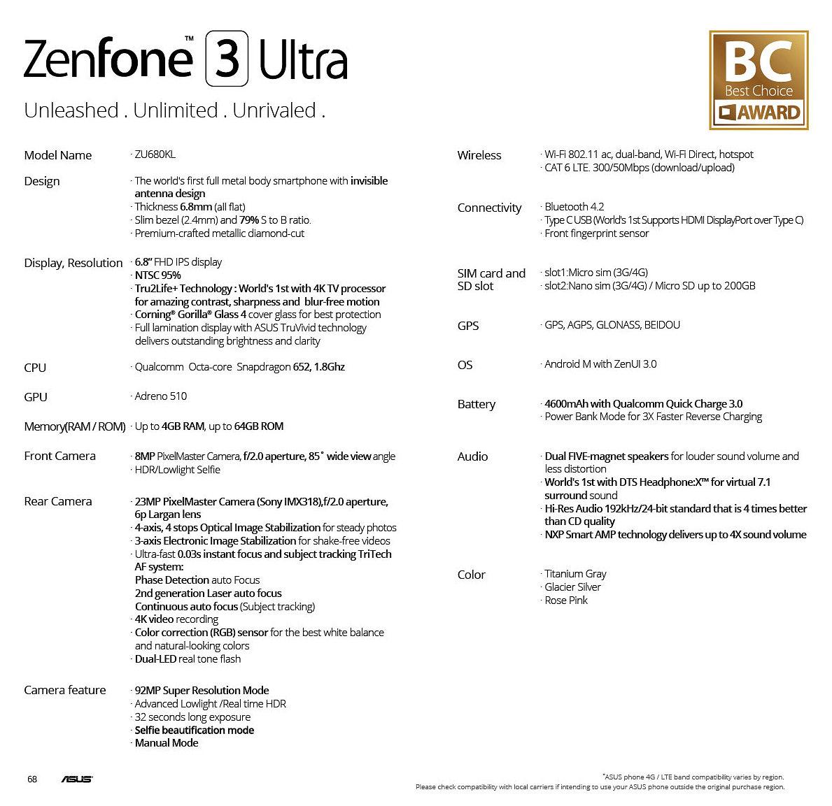 ZenFone 3 Ultra Complete Specs