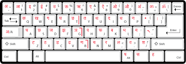 hindi keyboard, hindi typing