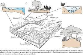 Geología Y Geomorfologia Semana Xii Geomorfologia Fluvial