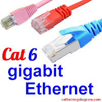 Cat6%2Bgigabit%2BEthernet%2Bwiring%2Bdiagram rj45 ethernet wiring diagram color code cat5 cat6 wiring diagram cat 6 ethernet wiring diagram at reclaimingppi.co