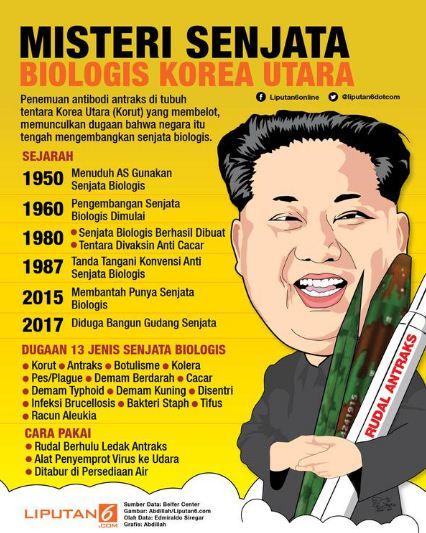 Mengerikan, Korea Utara gunakan senjata ini untuk pemunah Massal