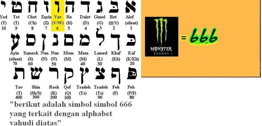 Di Balik Logo Quot Monster Energy Quot Si Budi