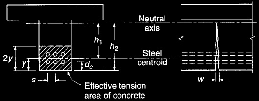 Calculation of crack width of concrete flexure member
