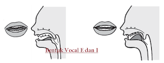 bentuk-vocal-e-dan-i