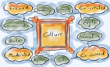 co-created-culture.jpg