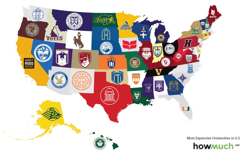 Most expensive universities in U.S.