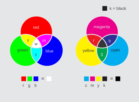770 Koleksi Ide Materi Desain Grafis Warna HD Untuk Di Contoh