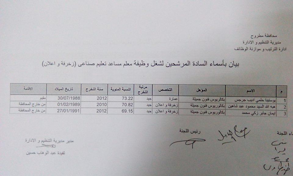 """اسماء المعينين بوظائف التربية والتعليم لجميع التخصصات """" لغة عربية - رياضيات - علوم - حاسب الى - انجليزى - لغة فرنسية - المجالات وتربية رياضية """""""