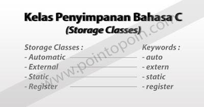 Kelas Penyimpanan Bahasa C