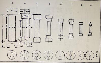 Specimen of hounsfield tensometer