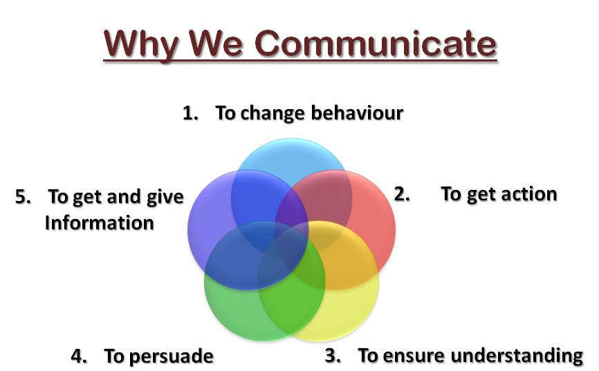 importance of communication to your chain Army importance of informing chain of command the importance of communication with your chain of command communication is the foundation for sharing information.