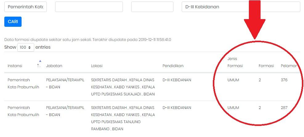 gambar cek jumlah pelamar di sscndata.bkn.go.id/spf