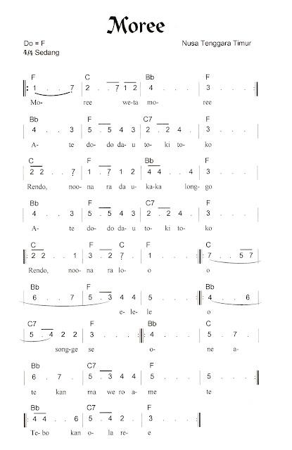 Not Angka Pianika Lagu Moree (Nusa Tenggara Timur)