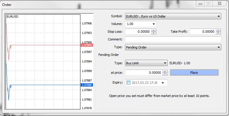 Pending order types forex