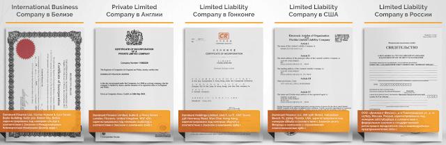 Регистрация компании Dominant Finance
