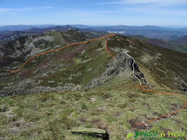 Ruta al Mustallar: Camino hasta el Pico los Lagos
