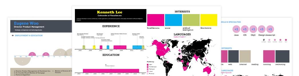 c u00f3mo transformar tu perfil de linkedin en un curriculum vitae visual
