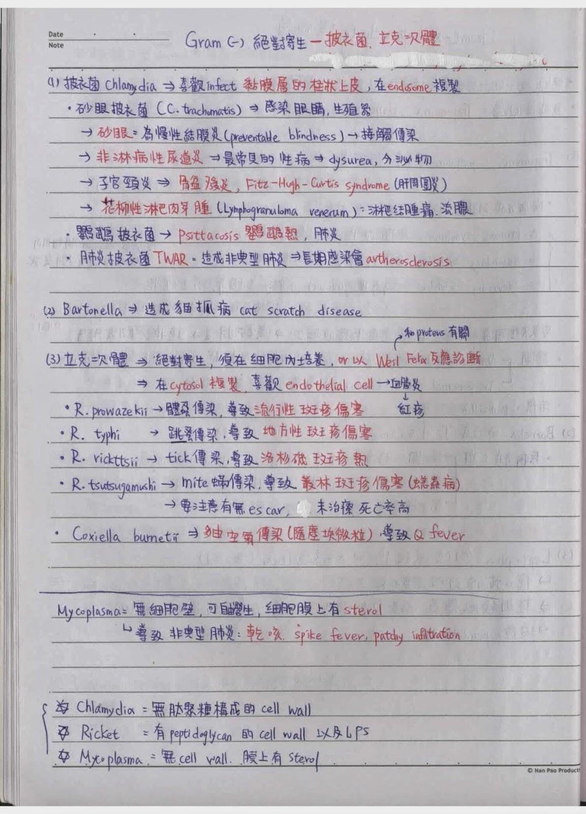TINY Notes: tiny醫師一階國考筆記_細菌08_絕對寄生菌與黴漿菌