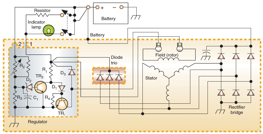 ac generator circuit diagram with internal regulator electrical rh elecengworld1 blogspot com Generator Wireing Regulators brushless ac generator wiring diagram
