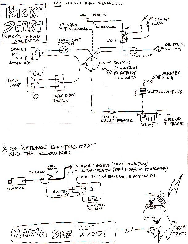 mini harley chopper wiring diagram harley davidson chopper wiring diagram  1976 shovelhead chopper harley davidson pinterest