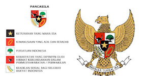 Kedudukan Pancasila Sebagai Dasar Negara Republik Indonesia