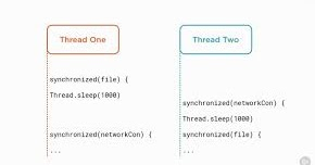 How to use Multiple Threads in Java - Example | Java67