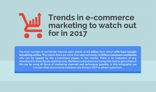 Ecommerce Marketing Trends to Watch Out for in 2017