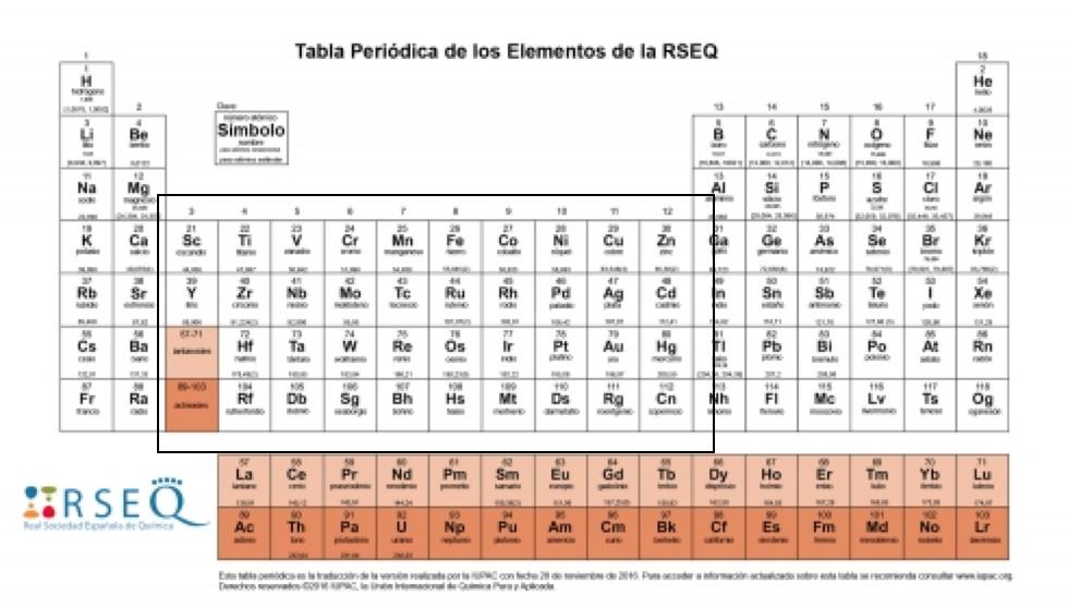 pero posteriormente hacemos un curso de qumica ms avanzada que la qumica de bachillerato en concreto un curso de qumica inorgnica