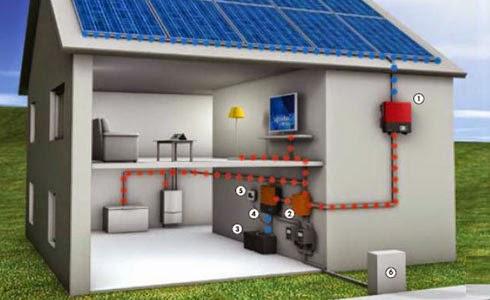 Yubasolar Sistema Fotovoltaico Fv