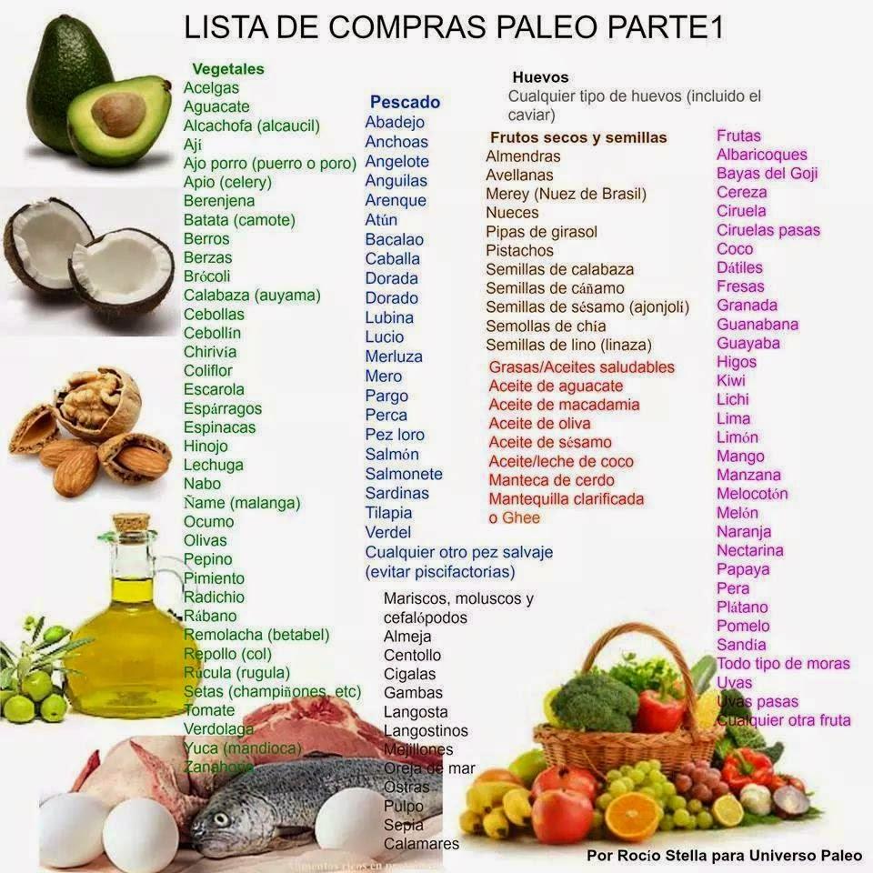 Dieta paleo ejemploy