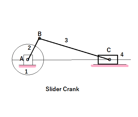 Link Chain Diagram Chain Link Metaphor Wiring Diagram ~ Odicis