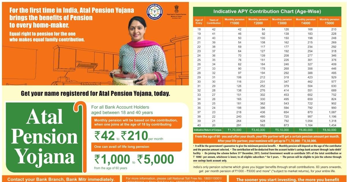 Swavalamban pension yojana in marathi