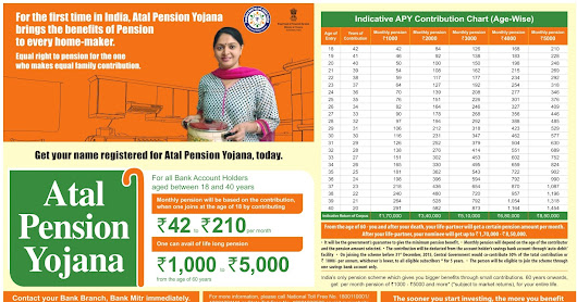 Atal Pension Yojana: Regulator Eyes 70 Lakh New Subscribers in India ~ Swavalamban National Pension System(NPS) PRAN Card, APY