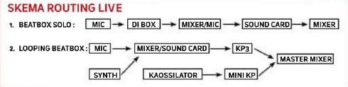 Sekilas Tehnik Belajar  Beatbox