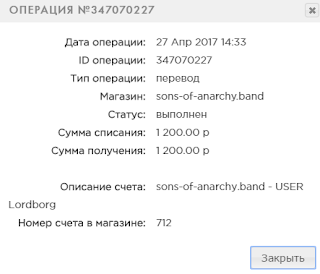 sons-of-anarchy.band игра без баллов