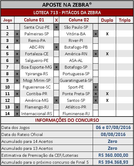 LOTECA 713 - PALPITES / PITÁCOS DA ZEBRA